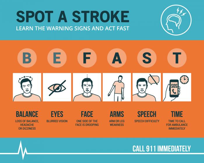 stroke symptoms BEFAST